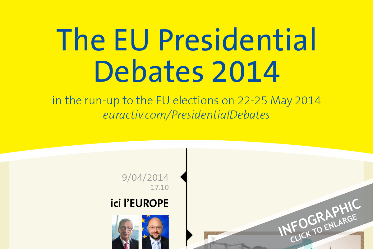 Click to enlarge the infographic: EU Presidential Debates 2014 [EURACTIV]