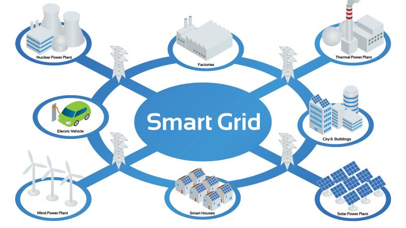 Electricity Market Design Eu