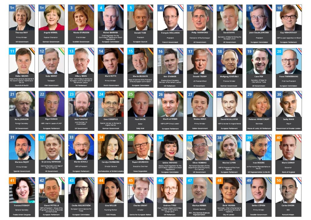 EurActiv's Top 50 Influencers on Brexit (List of 30 Nov. 2016) | Source: euractory.eu