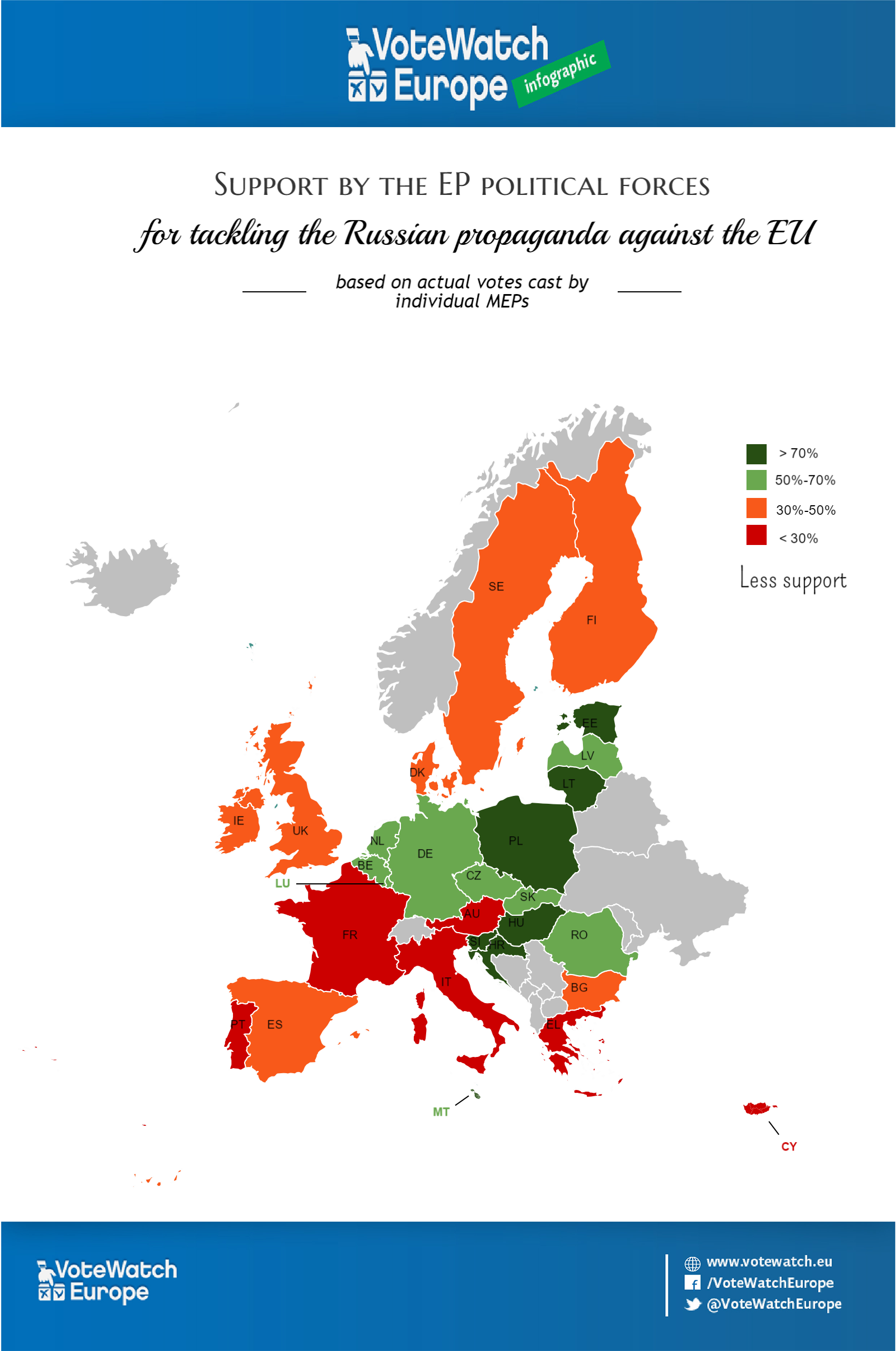 Meps Draw Map Of Pro And Anti Russian Countries In The Eu