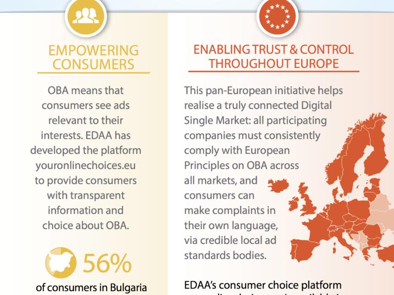 Building a Transparent Digital Single Market