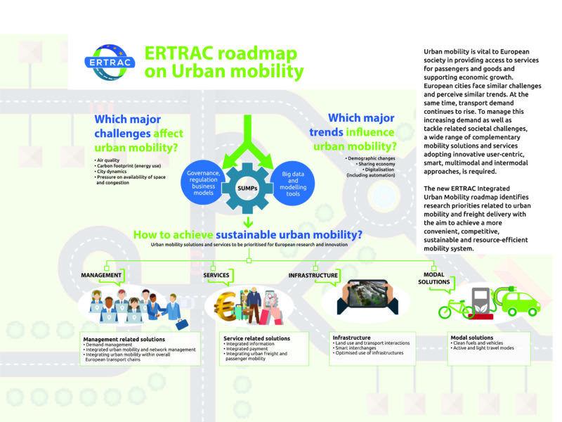 Innovation fuels Europe's leadership on shared mobility – EURACTIV com