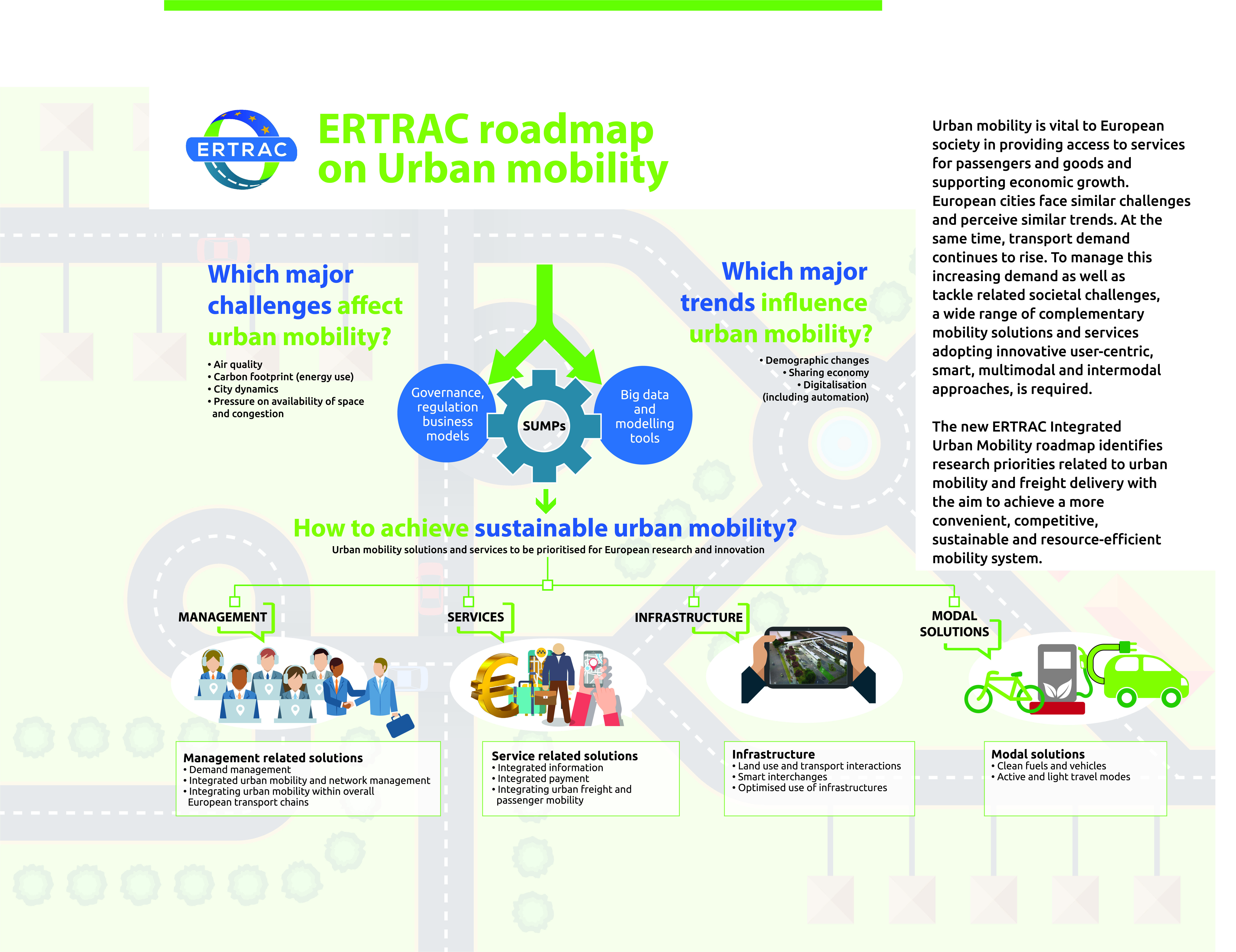 """sustainable urban mobility The cost connect event on """"how to shape a sustainable urban mobility  and  provide input on desirable developments on urban mobility."""