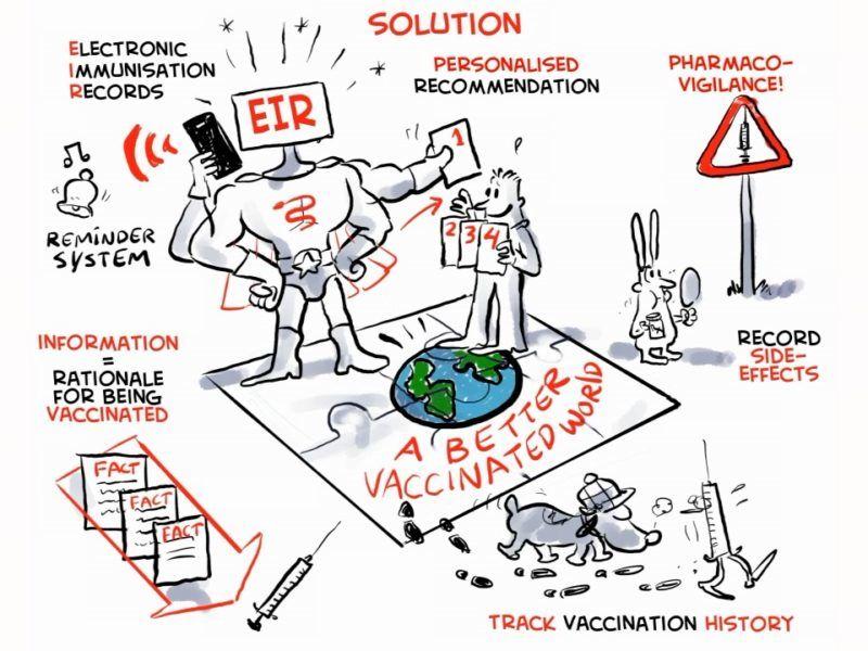 Electronic immunisation records