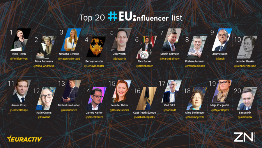 EUinfluencer Top20