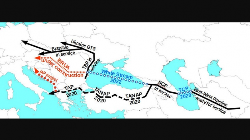 The East-West Strategic Corridor: Multiple Opportunities and Benefits (On Wider Europe)