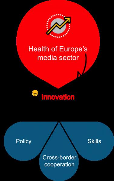 Fondation Euractiv activities
