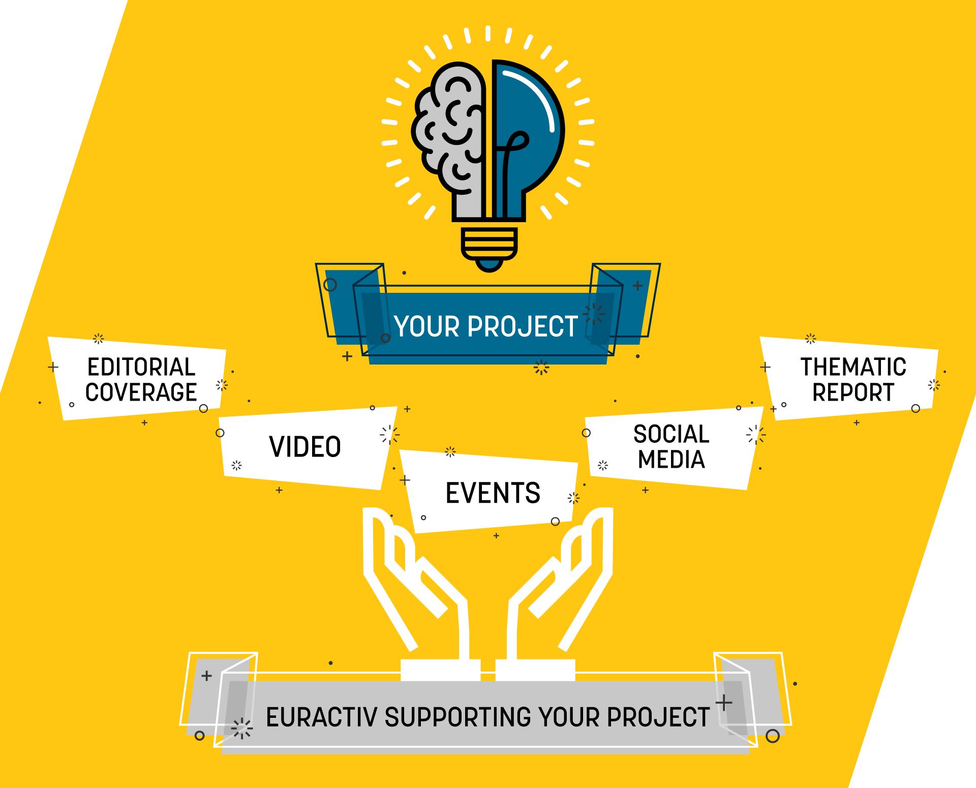 EURACTIV European Public Projects – EURACTIV com