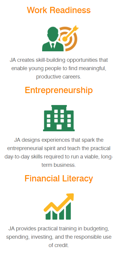 Work Readiness, Entrepreneurship, Financial Literacy