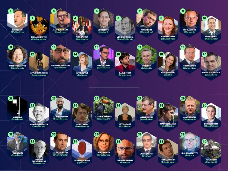#EUinfluencer top 40