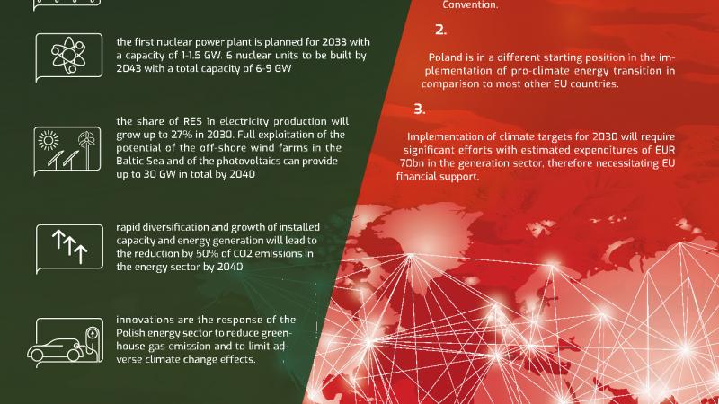 Infographics – EURACTIV com