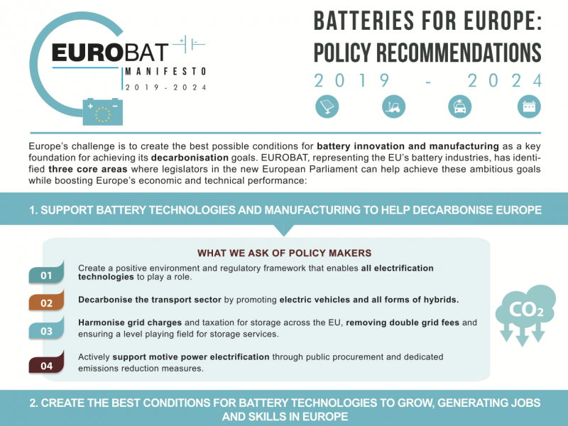 Batteries for Europe: Policy Recommendations