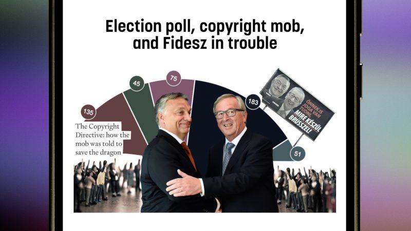 Election poll, copyright mob, and Fidesz in trouble