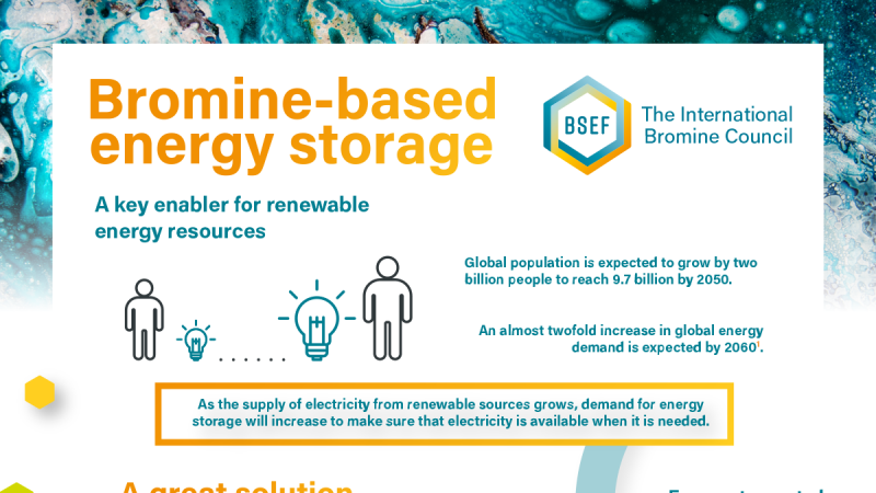 The Bromine-based energy storage