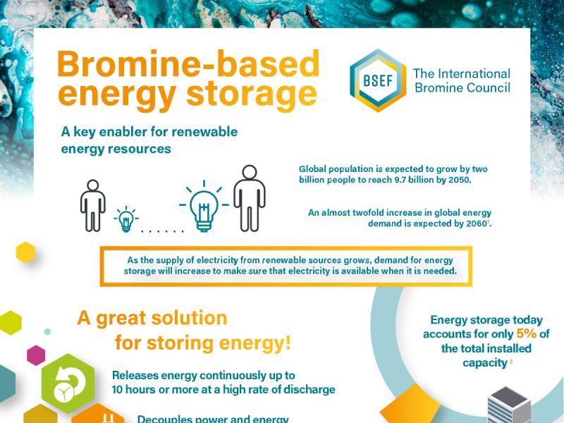 The Bromine-based energy storage