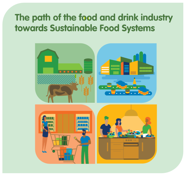 #SustainableFoodEU